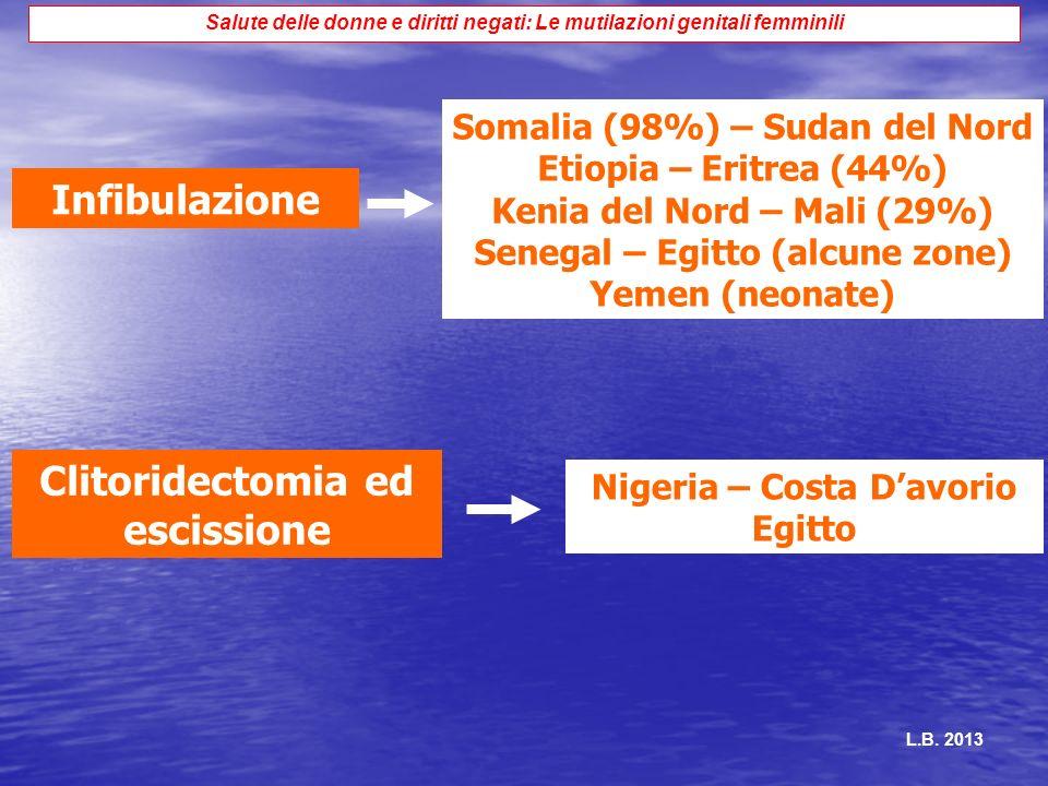 La cura ginecologica delle donne con MGF