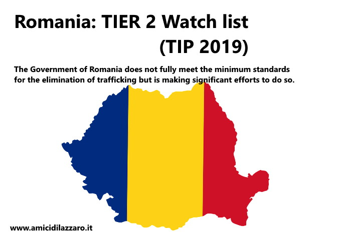 Romania: TIER ranking: TIER 2 Watch list (TIP 2019)
