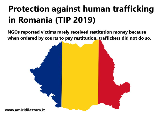 Protection against human trafficking in Romania (TIP 2019)