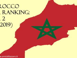 Morocco TIER ranking: TIER 2 (TIP 2019)